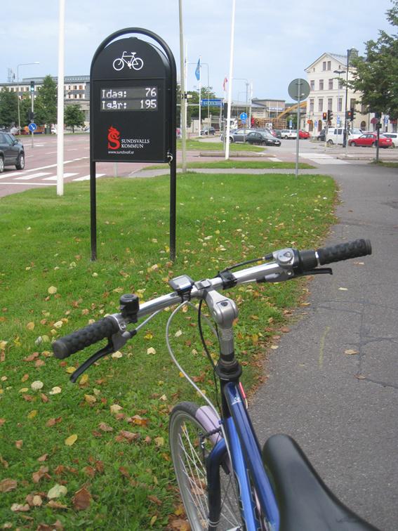 Skylt som räknar förbipasserande cyklar